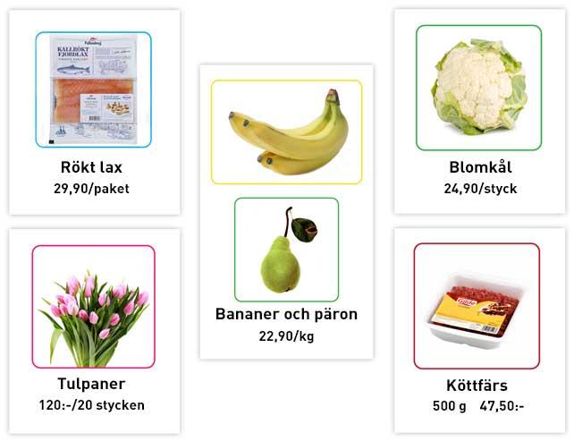 affar_matpriser
